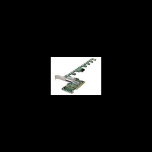 Sangoma A400BRMDE
